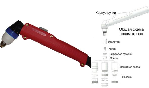 Плазмотрон P-80 (CUT-70)