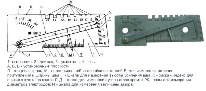 Шаблон сварщика УШС-3